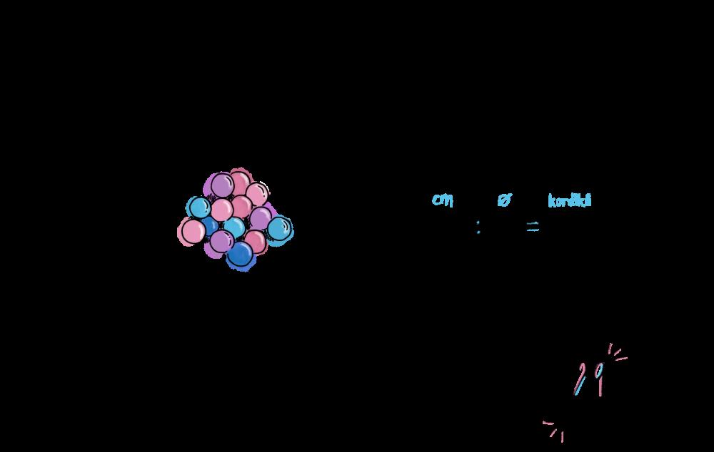počet korálků na náramek, výpočet