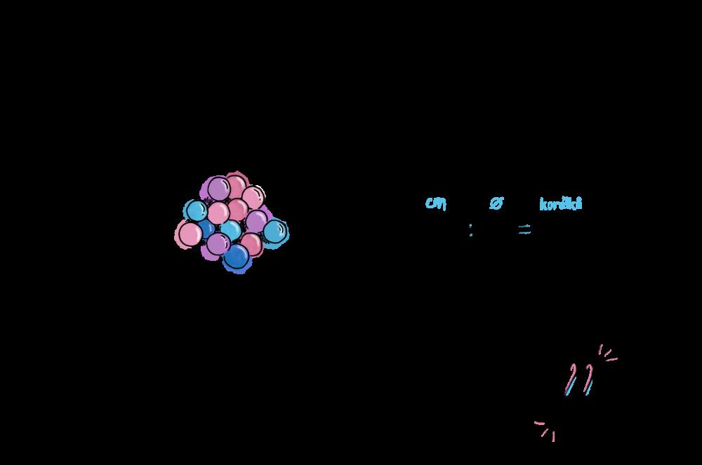 Výpočet potřebných korálků na náramek